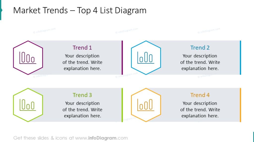 Market trends list diagram illustrated with icons