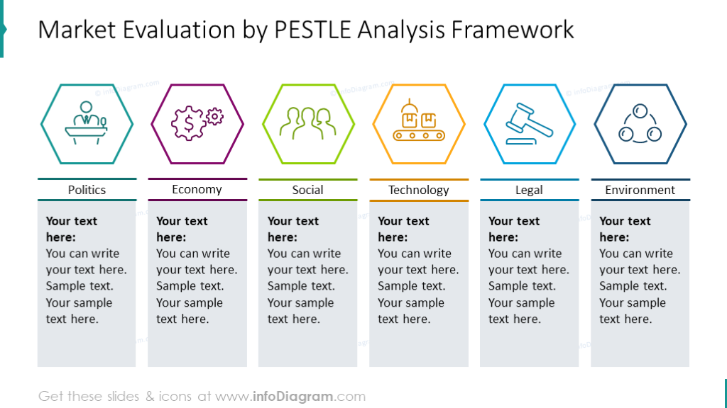 Market PESTLE analysis illustrated with honeycomb graphics and description