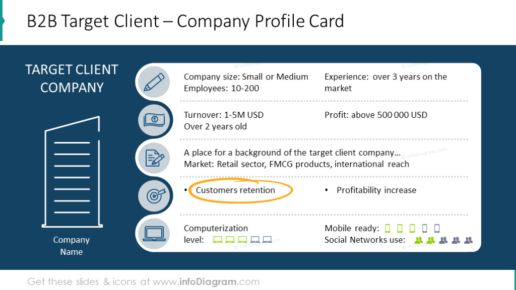 B2B target client profile card illustrated with list diagram and icons