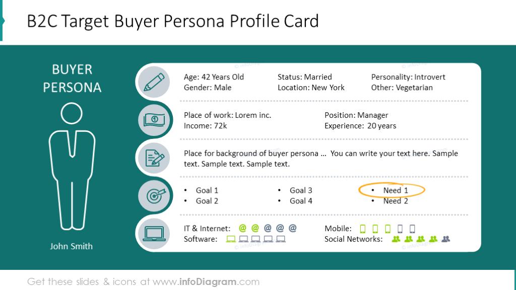 B2C target buyer persona profile card