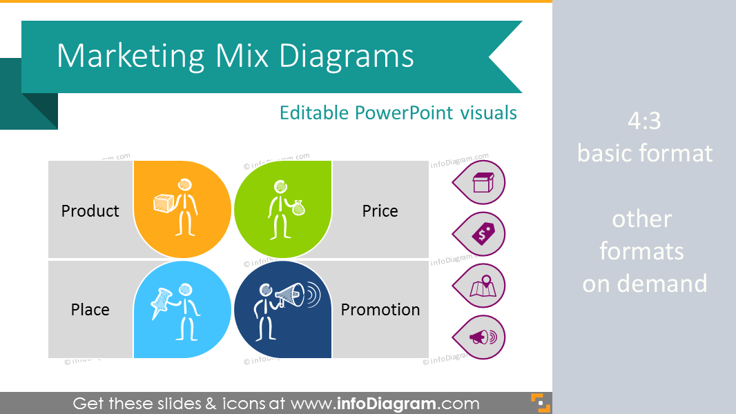 16 creative marketing matrix diagrams template ppt presentation