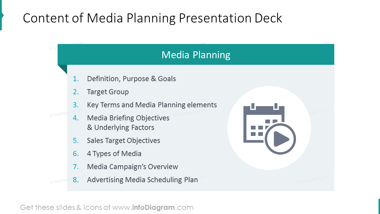Media planning presentation content illustrated with flat icon