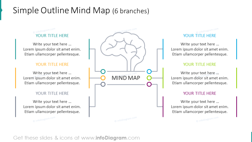 Simple outline mindmap with 6 branches