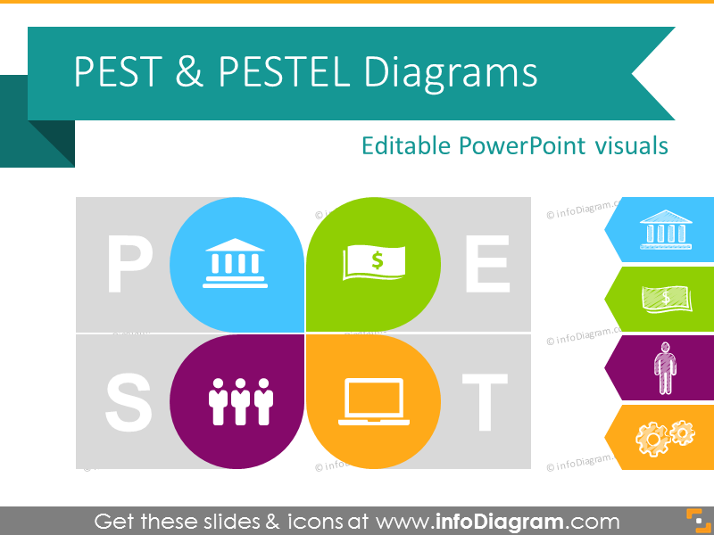 PEST Analysis PESTEL Model Diagram (PPT chart icons)