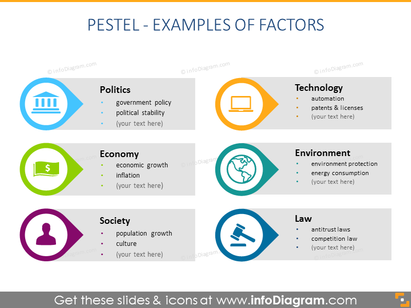 PestEL 6 factors flat icon schema powerpoint template