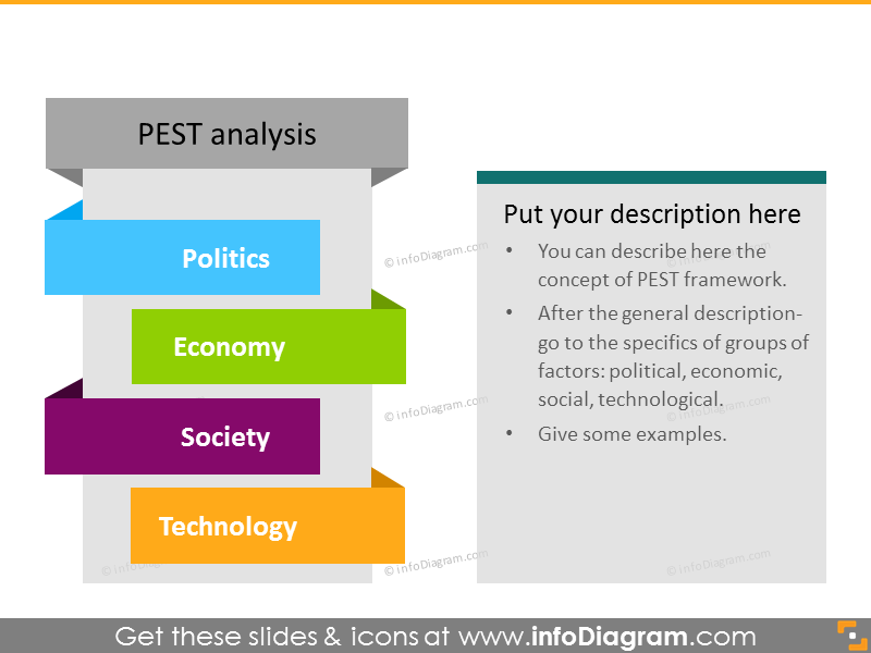 flat pest analysis Column Diagram ppt template