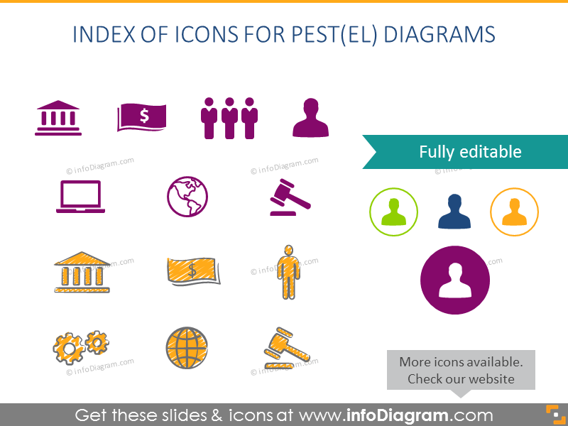 PEST Analysis presentation symbols diagram