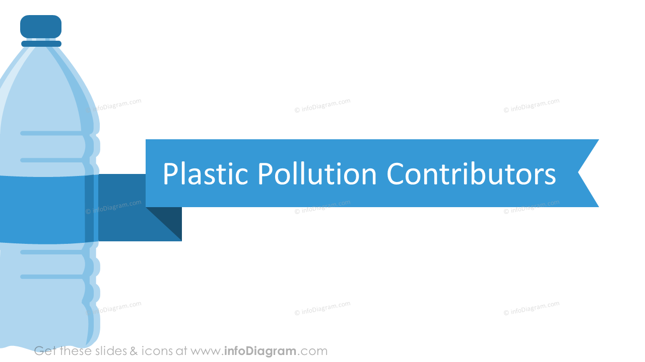 21 Plastic Pollution Waste Awareness Infographics To Show Impact Statistic And Actions Ppt Template