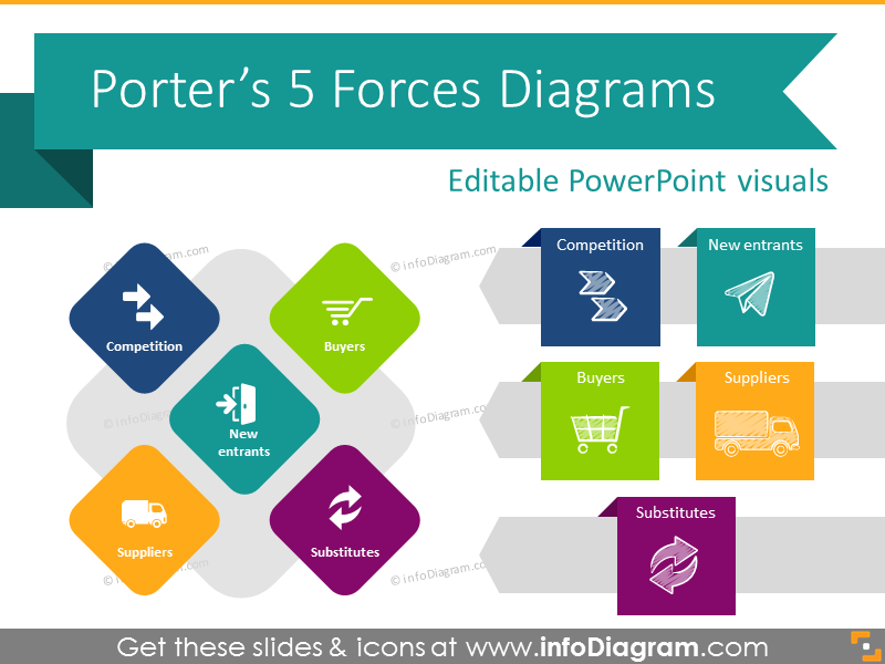 Porter Forces Marketing Model Diagram (PPT chart icons)