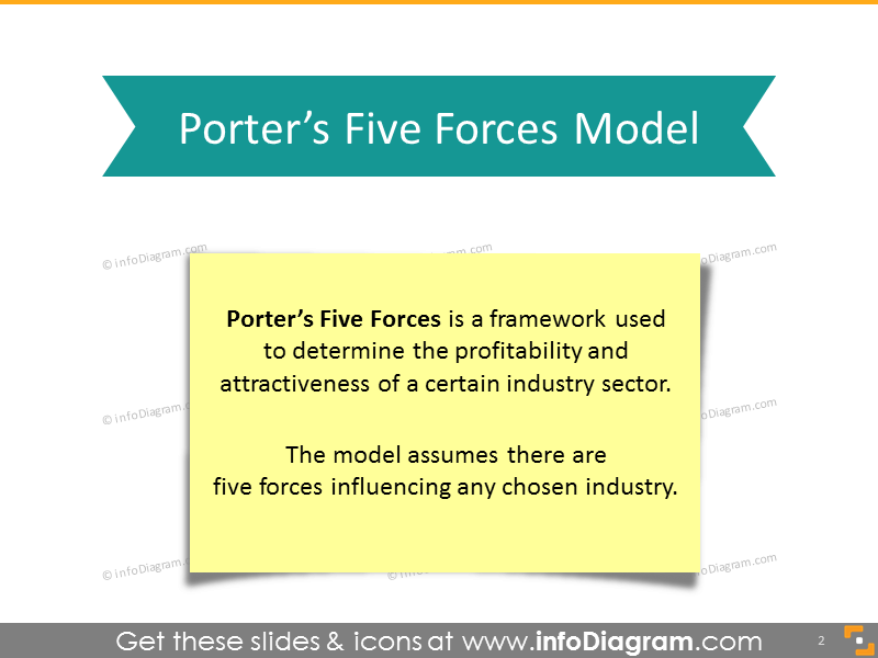 Porter Forces Marketing Model Diagram PPT icon