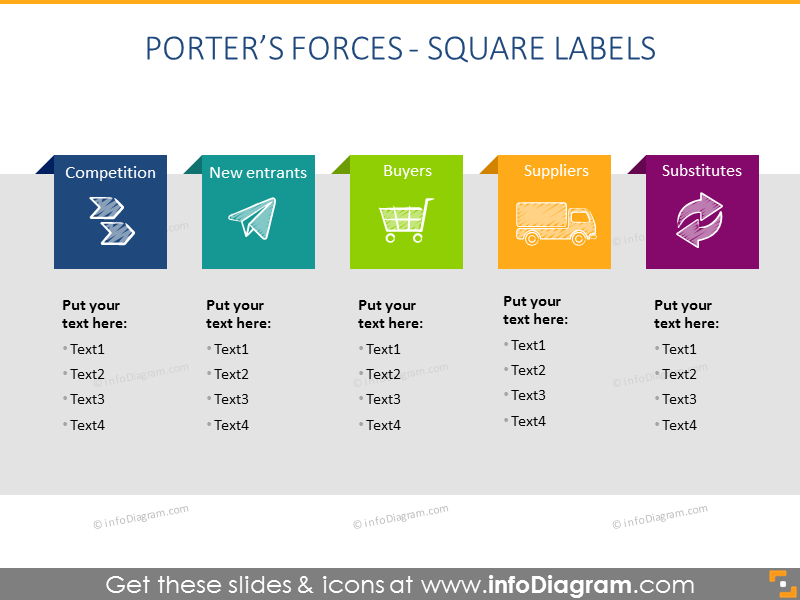 Porter Forces Model Diagram PPT image slide
