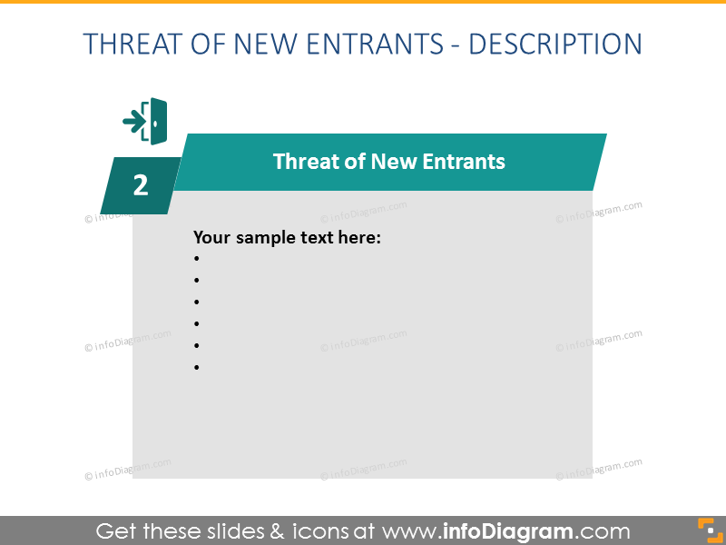 New entrants threat Porter Force Marketing PPT