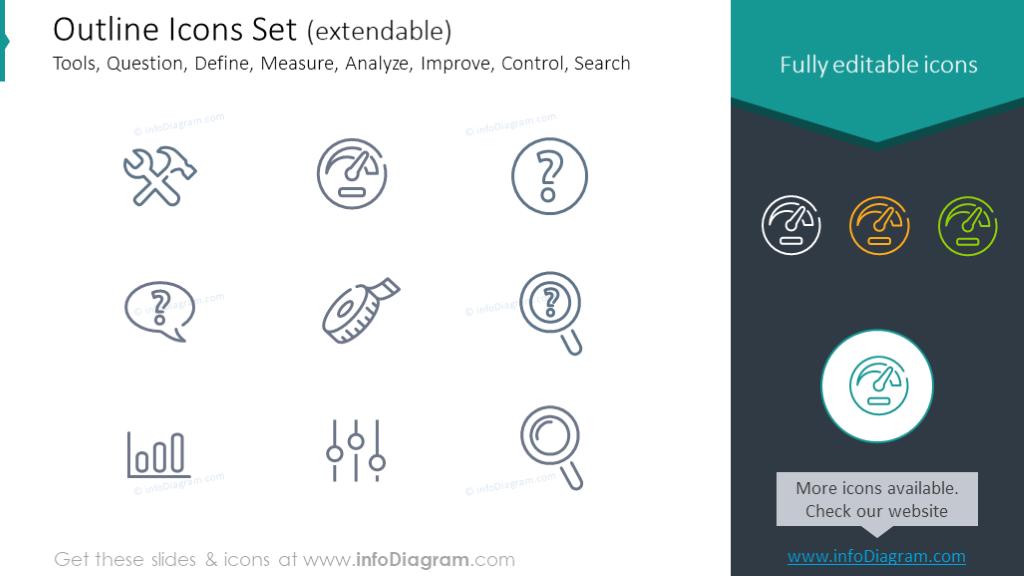 Outline Icons: Question, Define, Measure, Improve, Control, Search