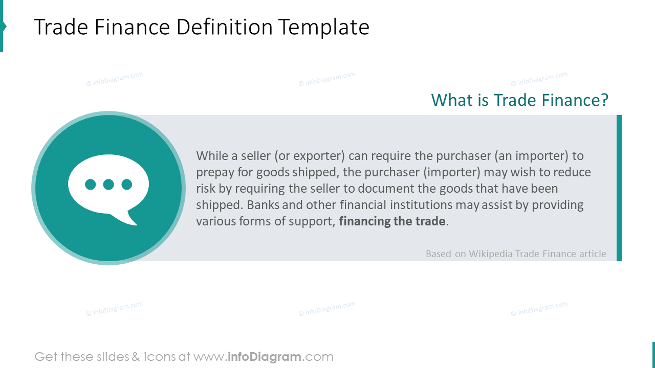 Trade finance seller-buyer flowchart on a dark background with icons