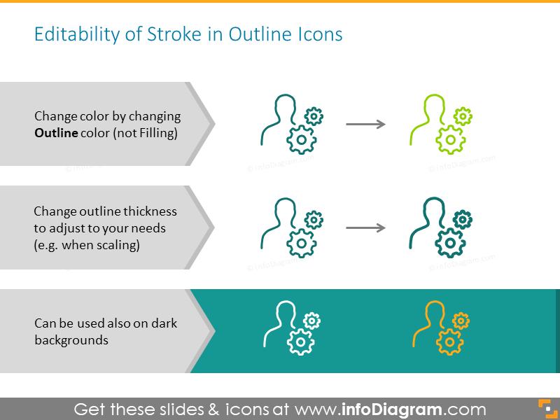Stroke in outline symbols set