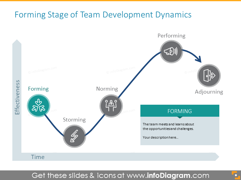 Forming stage of team development dynamics in monochrome colors