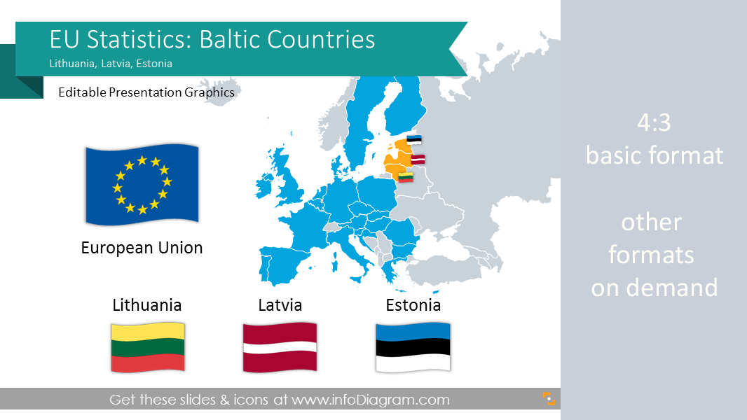 Estonia latvia lithuania baltic europe gdp unemployment debt ppt toneelgroepblik Gallery