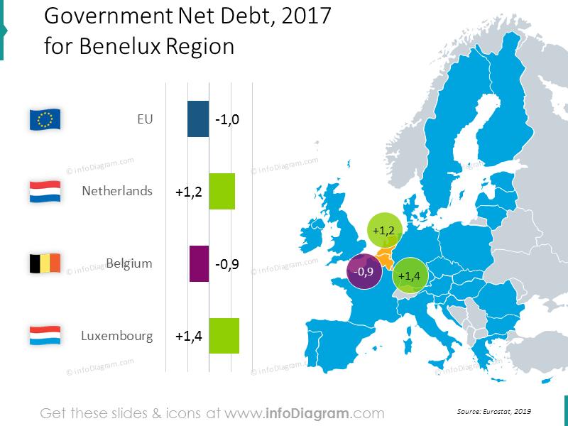 dutch-belgian-debt-luxembourg-eu-chart-map-ppt