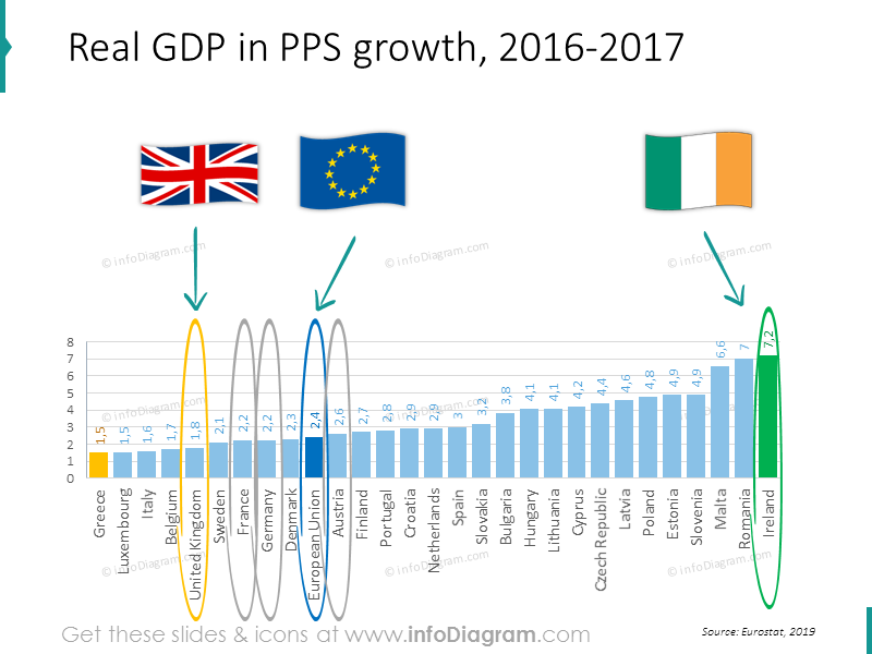 gdp-growth-france-germany-uk-at-ire-eu-comparison-chart