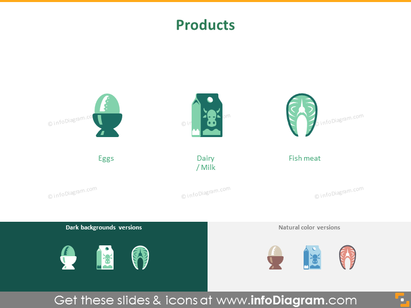 Agriculture: Products