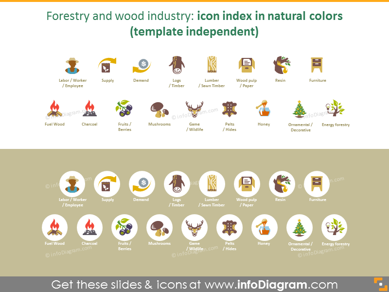 Forestry and wood industry icon index: natural colors