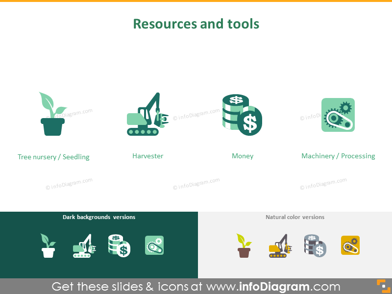 Forestry and wood industry: resources and tools