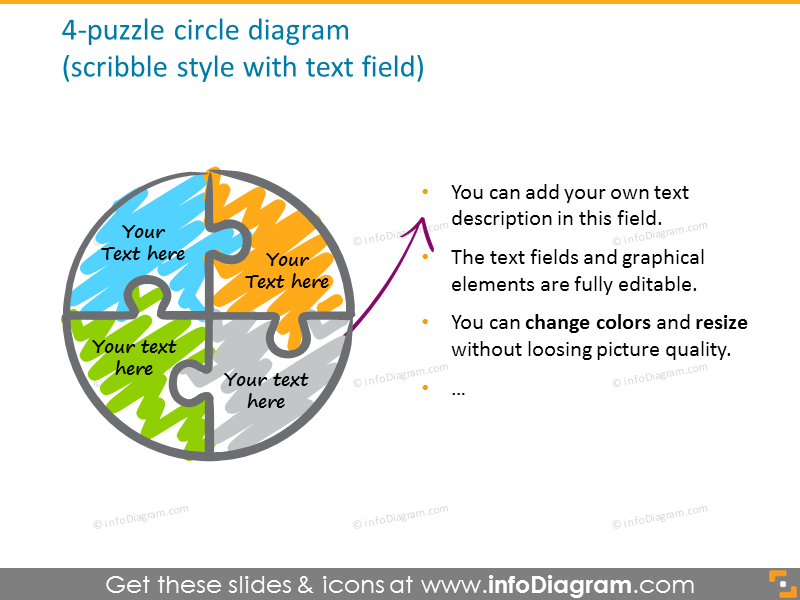 4-puzzle circle diagram illustrated in scribble style with text field