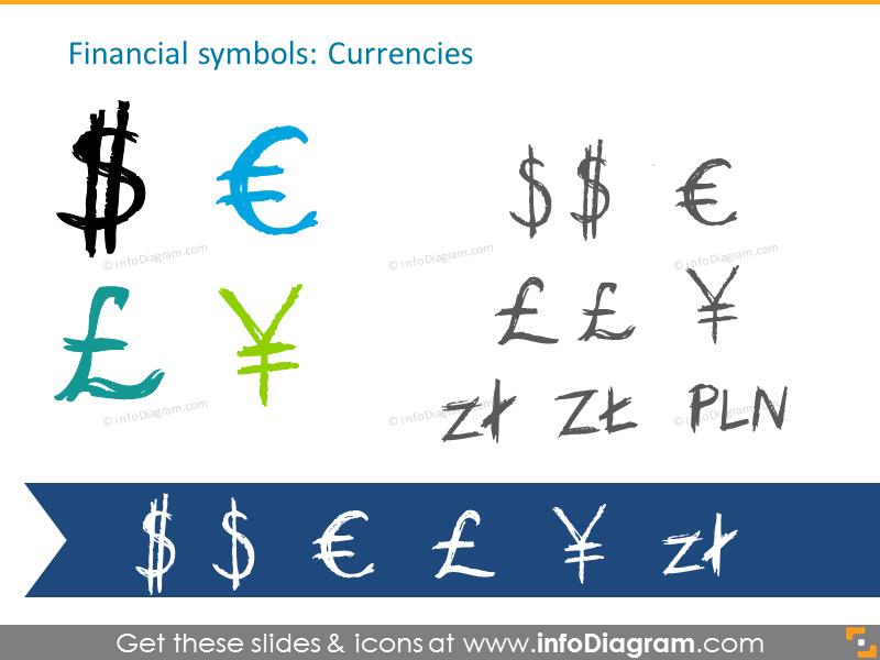 Currencies handdrawn symbols