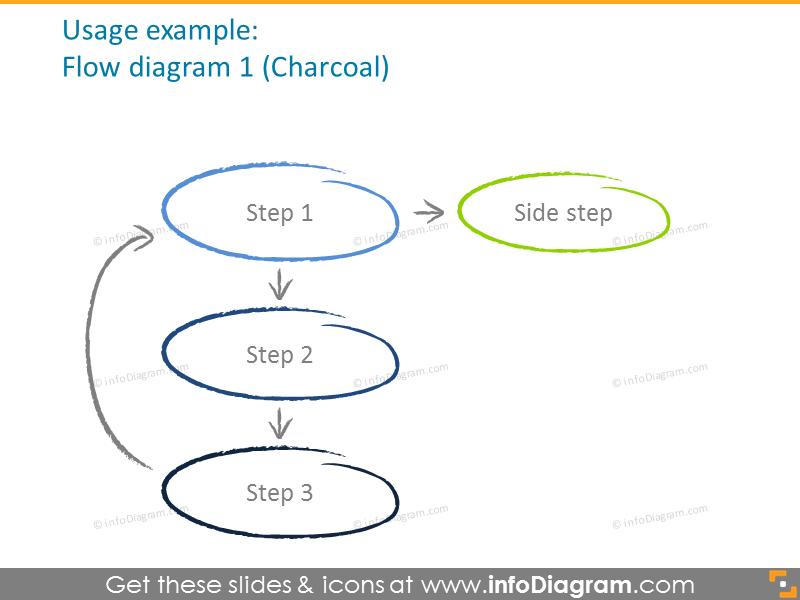 flow charcoal diagram
