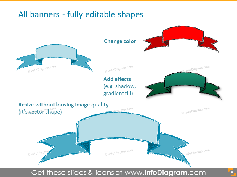 Example of banners editability
