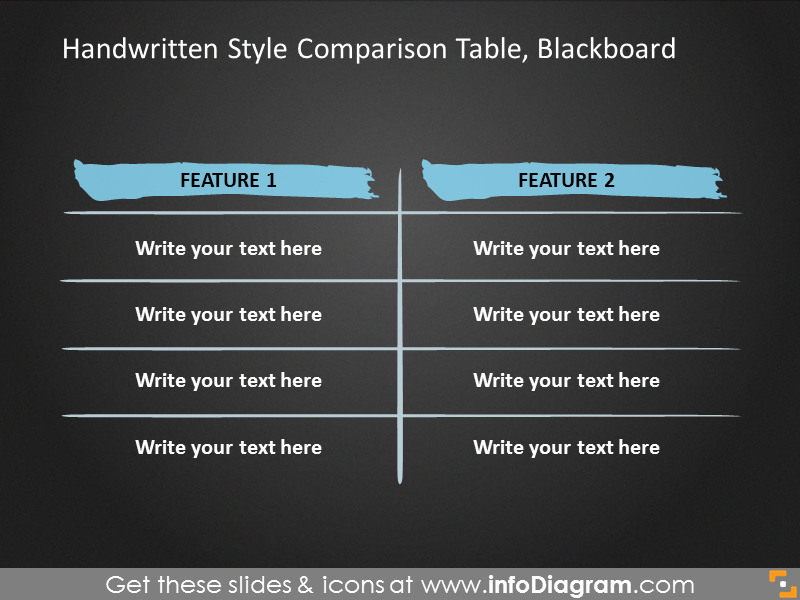 Example of the handwritten style comparison table
