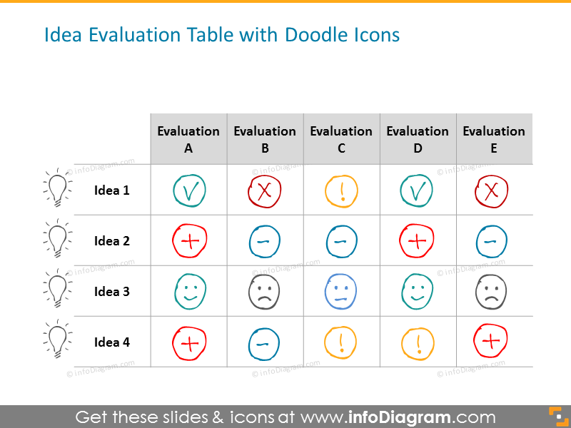 Idea evaluation table with doodle icons