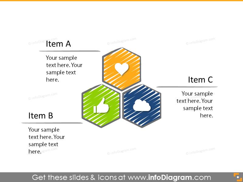 3-parts hexagon diagram