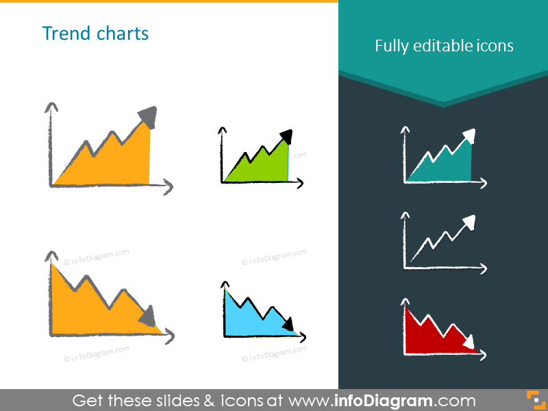 Example of the trend charts