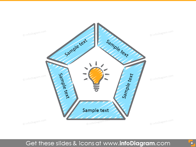 Hexagon chart illustrated with scribble filling