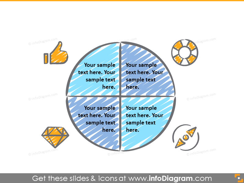 4-pieces circle diagram illustrated with hand drawn icons