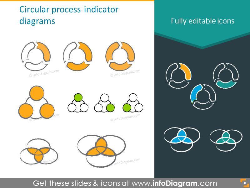 Example of the circular process indicator diagrams