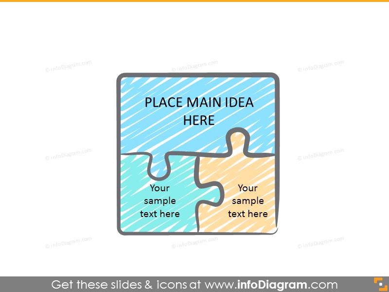 Quadrant diagram illustrated with 3-pieces puzzle