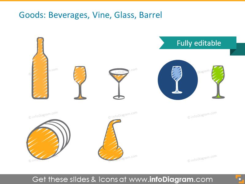 Example of the Goods symbols: Beverages, Vine, Glass, Barrel