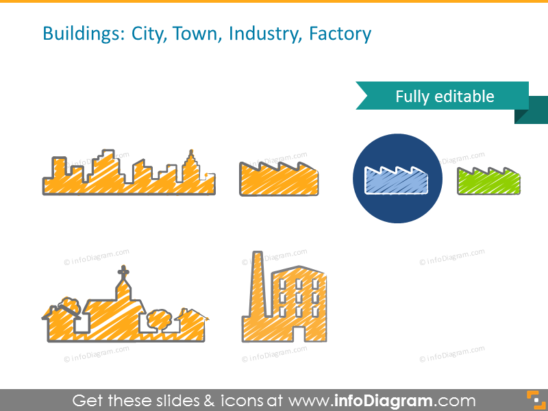 Example of the buildings symbols: City, Town, Industry, Factory