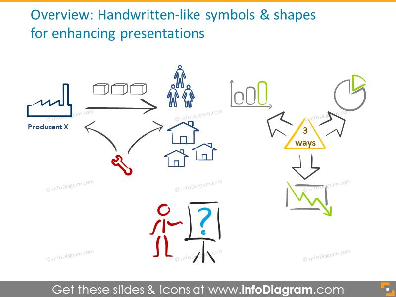 Example of handwritten ink symbols slide