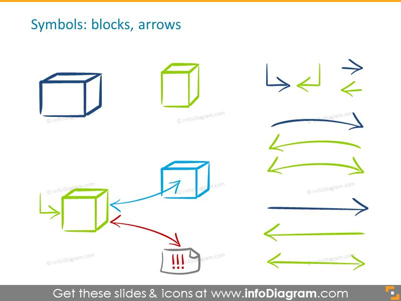 Ink symbols: blocks, arrows