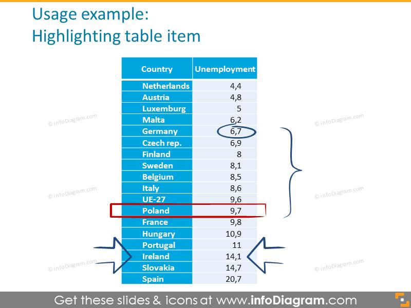 Handwritten highlighting table diagram