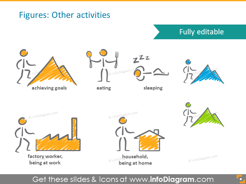 Example of the figures to show other activities