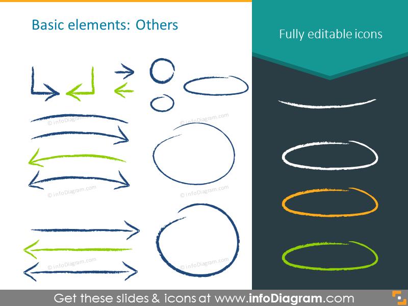 Example of the basic elements set