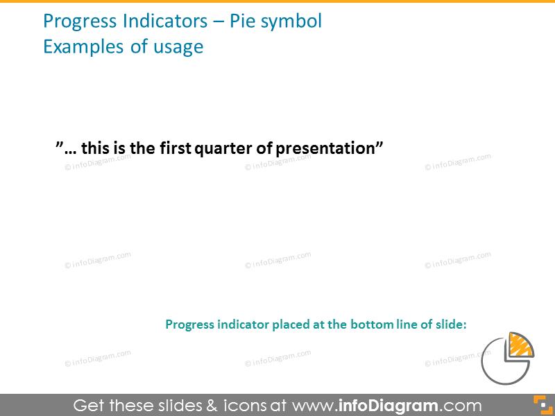 Progress indicators - pie symbols