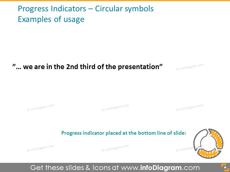 Progress indicators - circular symbols