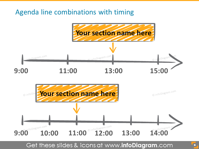 Agenda line combinations with timing