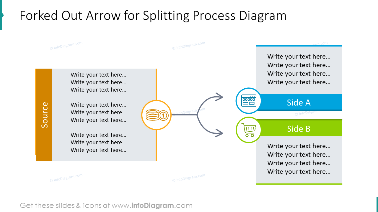Splitting process diagram with forked out arrow