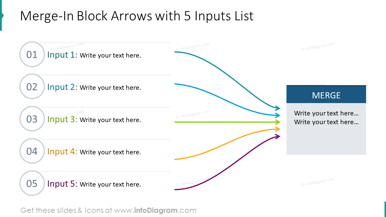 List for 5 intputs depicted with merge-in block arrows